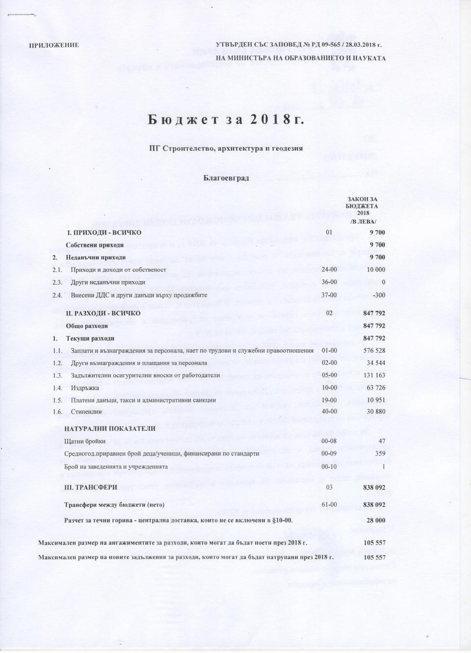 Бюджет 001.jpg